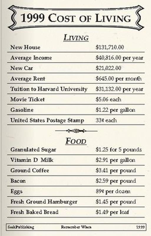 cost-of-living-16