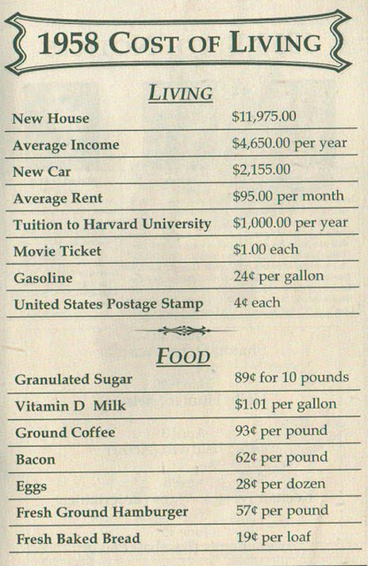 cost-of-living-5