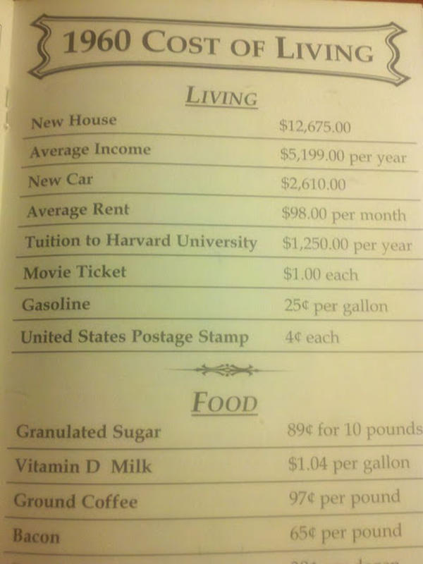 cost-of-living-6