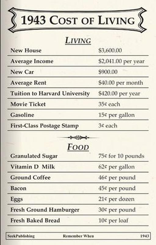cost-of-living-3