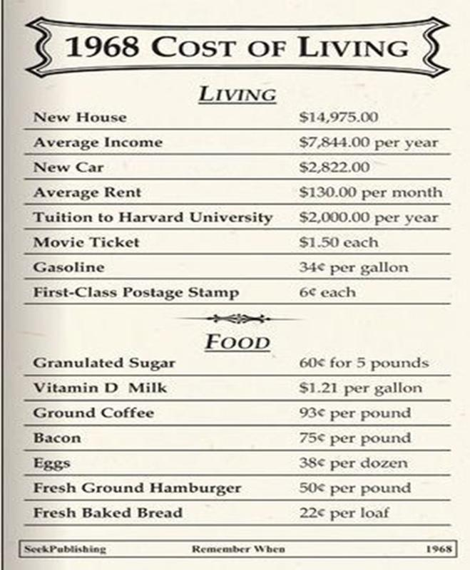 cost-of-living-9
