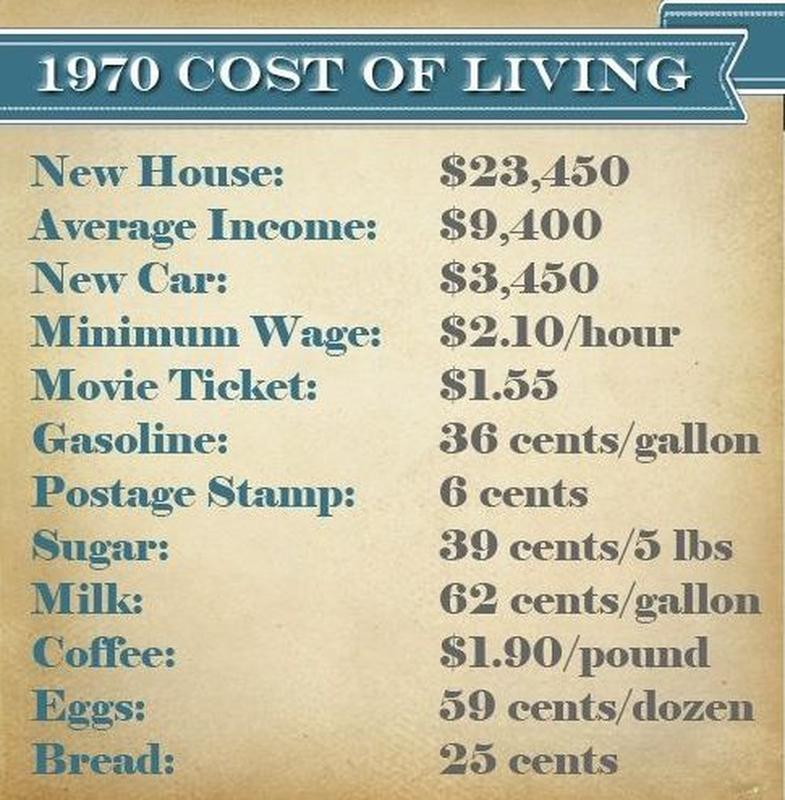 cost-of-living-10