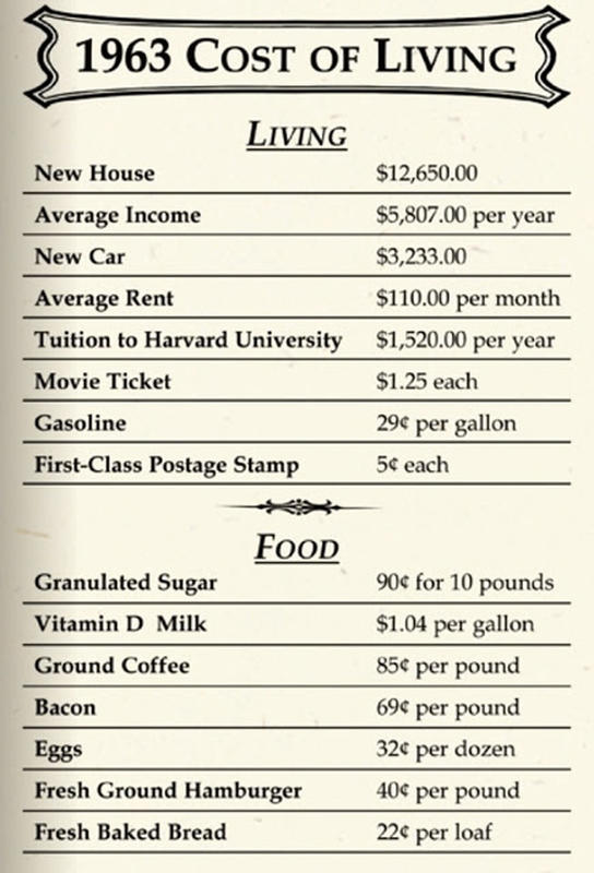 cost-of-living-8