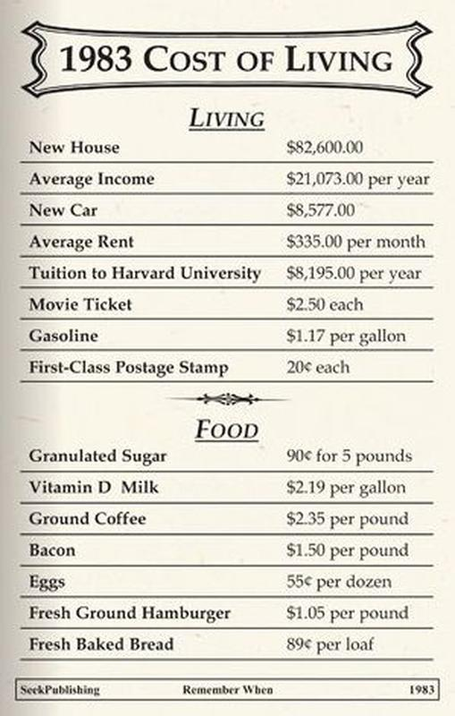 cost-of-living-14