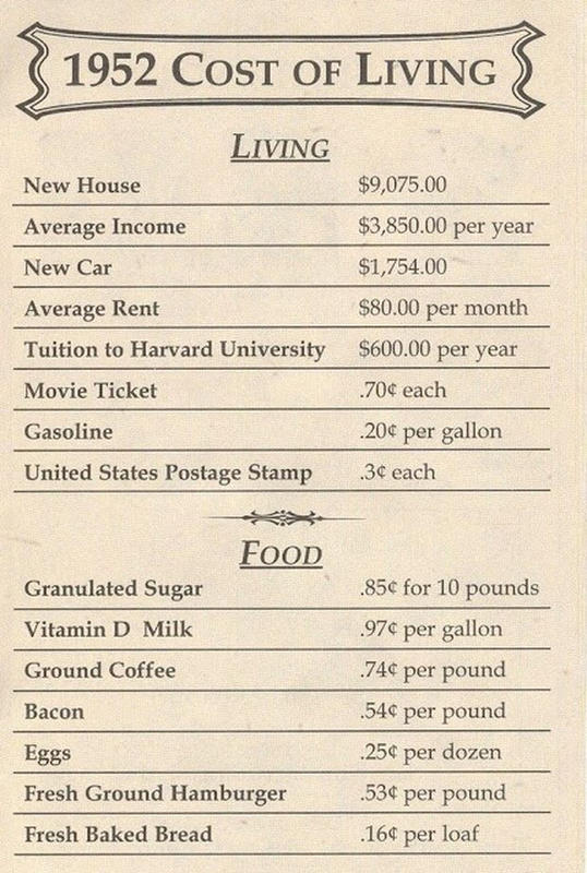cost-of-living-4