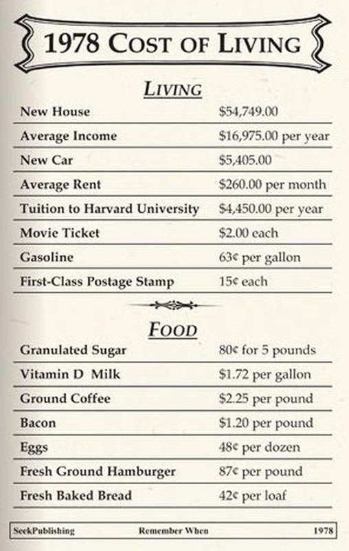 cost-of-living-13
