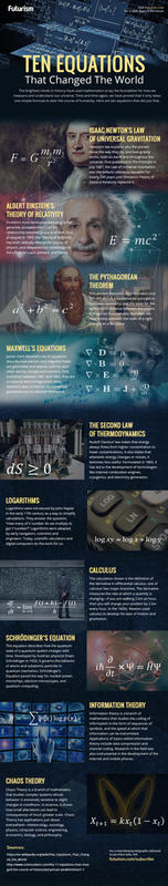 10-equations-that-changed-the-world_v4