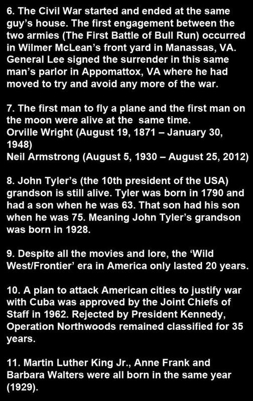 History-facts-2